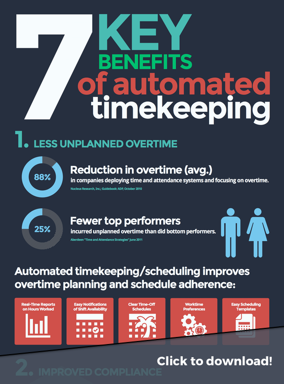 The Benefits of Automated Timekeeping